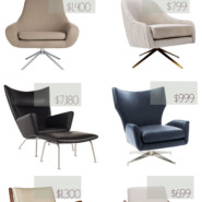 Most Stylish Famous Mid Century Replicas